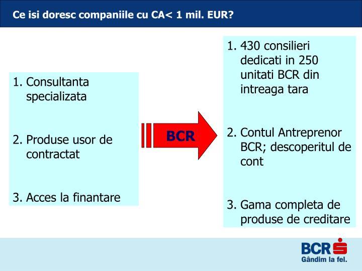 Ce isi doresc companiile cu CA< 1 mil. EUR?