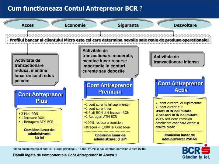 Cum functioneaza Contul Antreprenor BCR