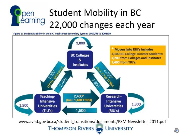 Student Mobility in BC