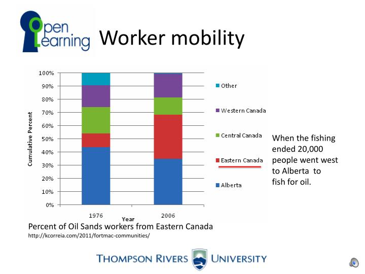 Worker mobility