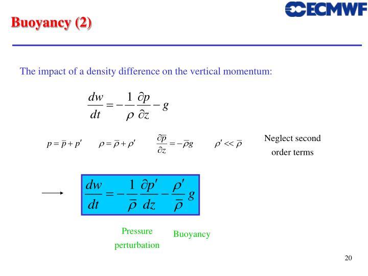 Buoyancy (2)