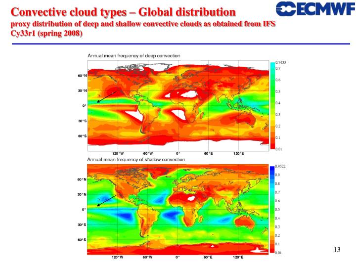 Convective cloud types – Global distribution