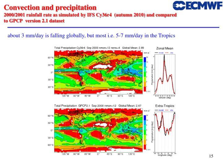 Convection and precipitation