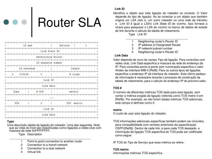 Router SLA