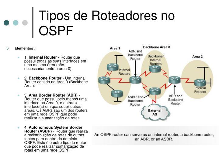 Tipos de Roteadores no OSPF