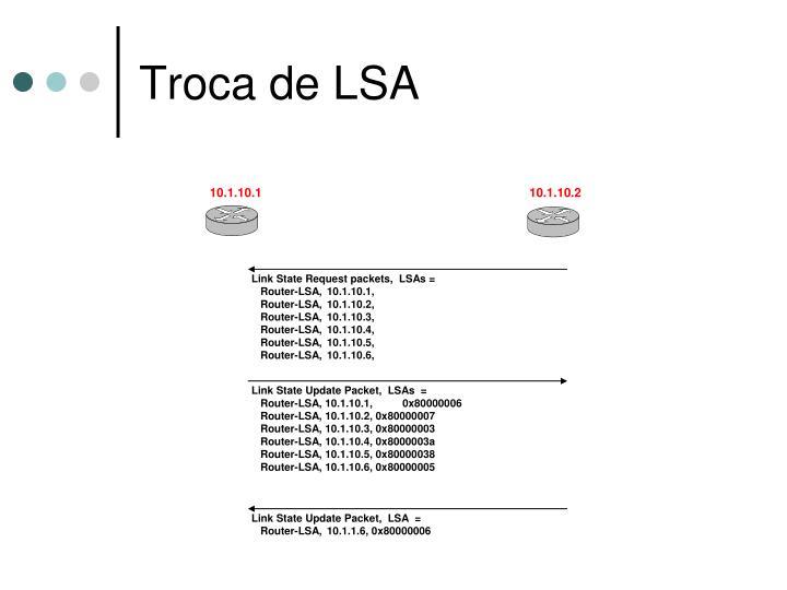Troca de LSA