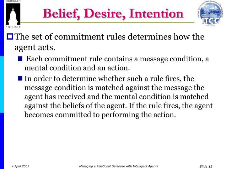 Belief, Desire, Intention