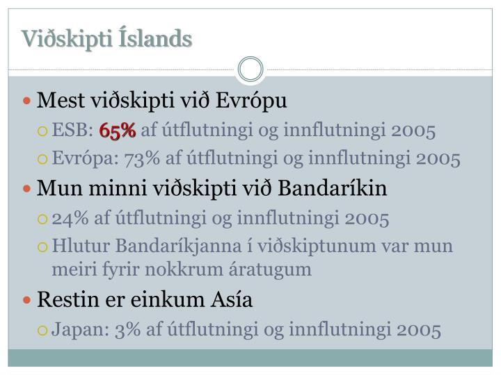Viðskipti Íslands
