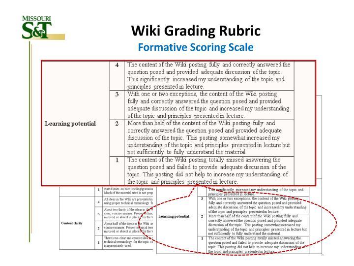 Wiki Grading Rubric