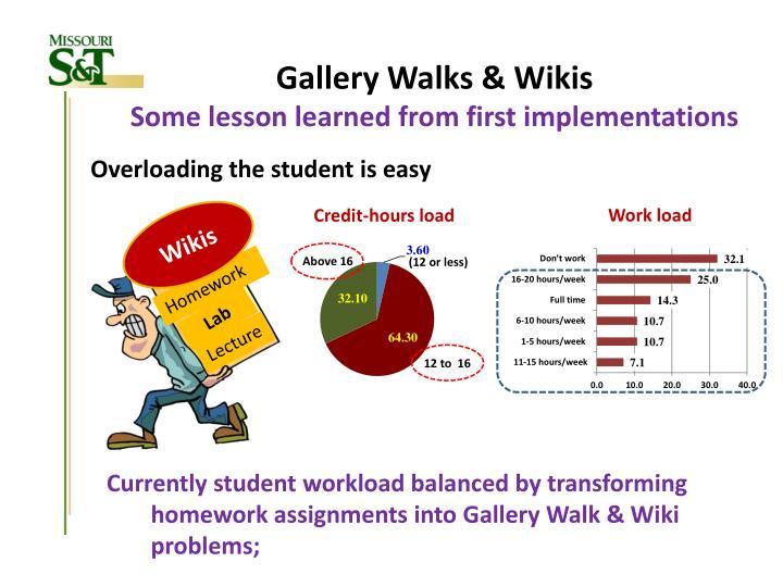 Gallery Walks & Wikis