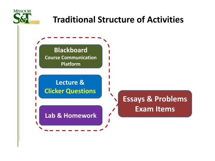 Traditional Structure of Activities