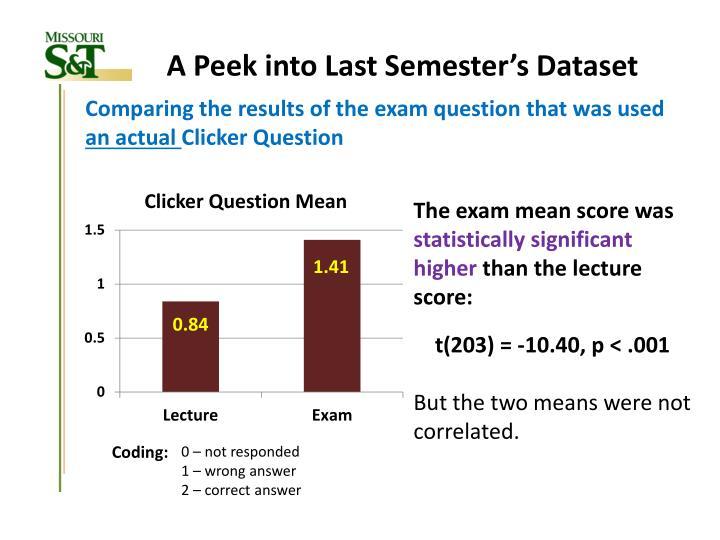 A Peek into Last Semester's Dataset