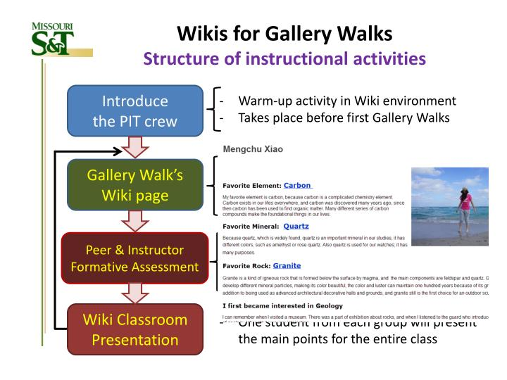Wikis for Gallery Walks