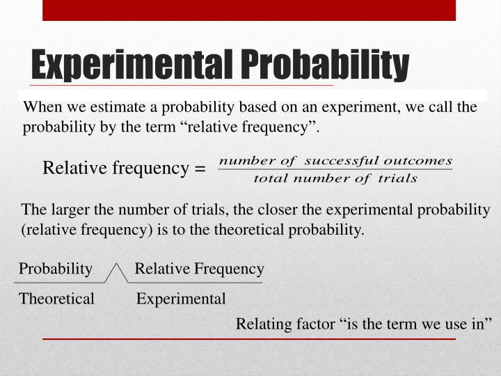 Probability          Relative Frequency
