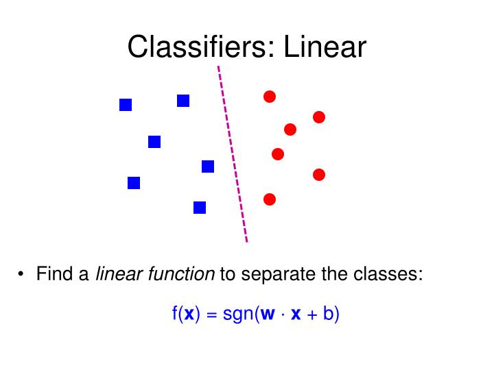 Classifiers: Linear