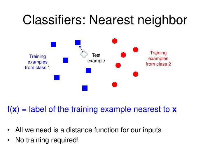 Classifiers: Nearest neighbor