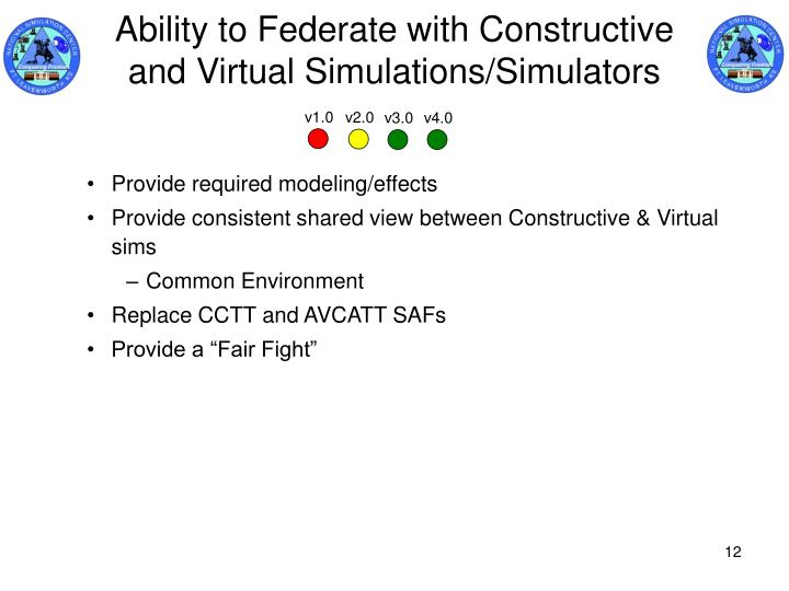 Ability to Federate with Constructive