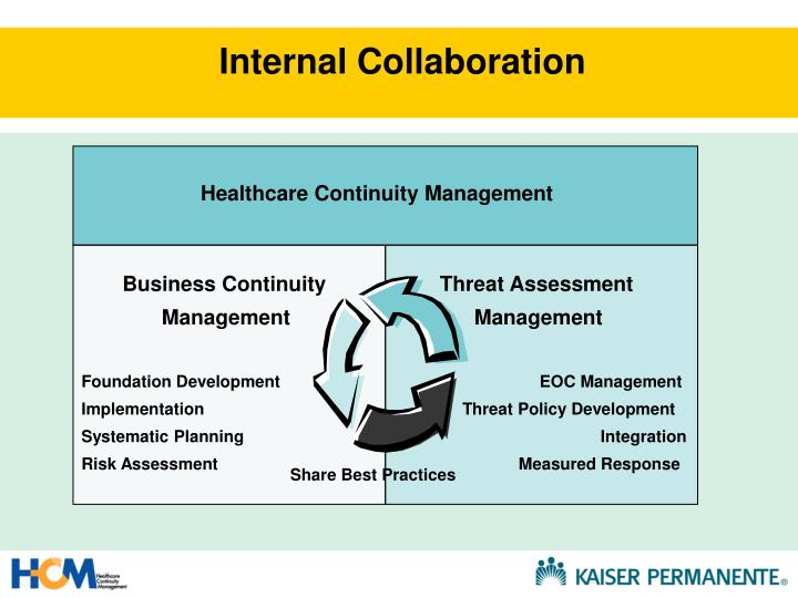 Healthcare Continuity Management