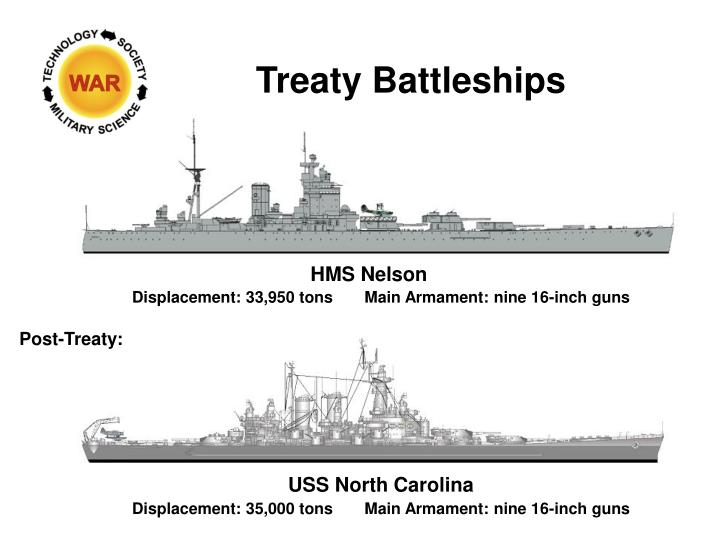 Treaty Battleships