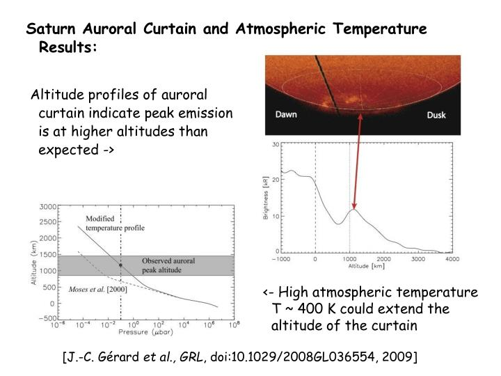 Saturn Auroral Curtain and Atmospheric Temperature