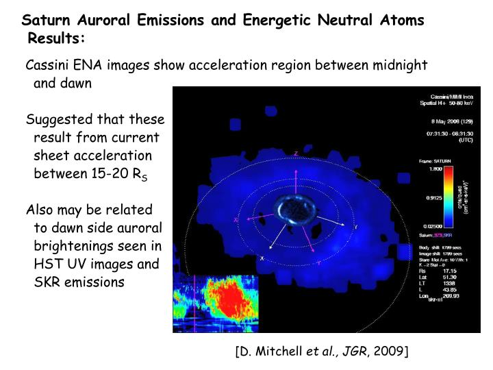 Saturn Auroral Emissions and