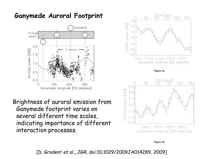 Ganymede Auroral Footprint