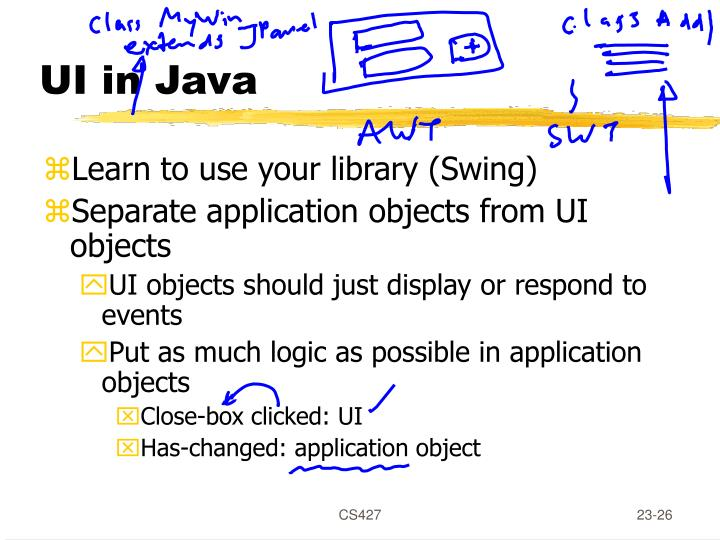 UI in Java