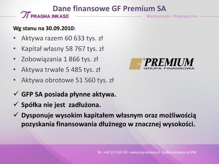 Dane finansowe GF Premium SA