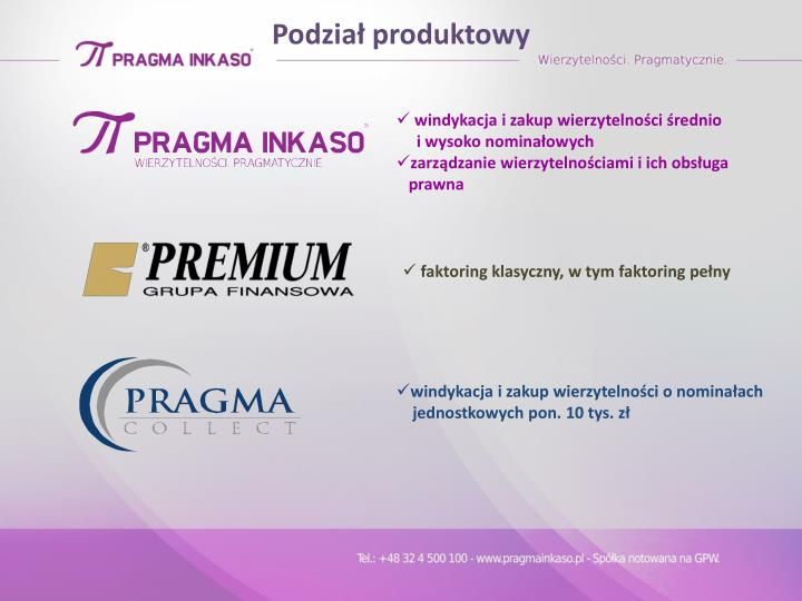 Podział produktowy
