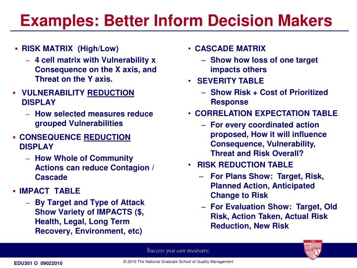 Examples: Better Inform Decision Makers