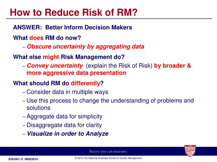 How to Reduce Risk of RM?