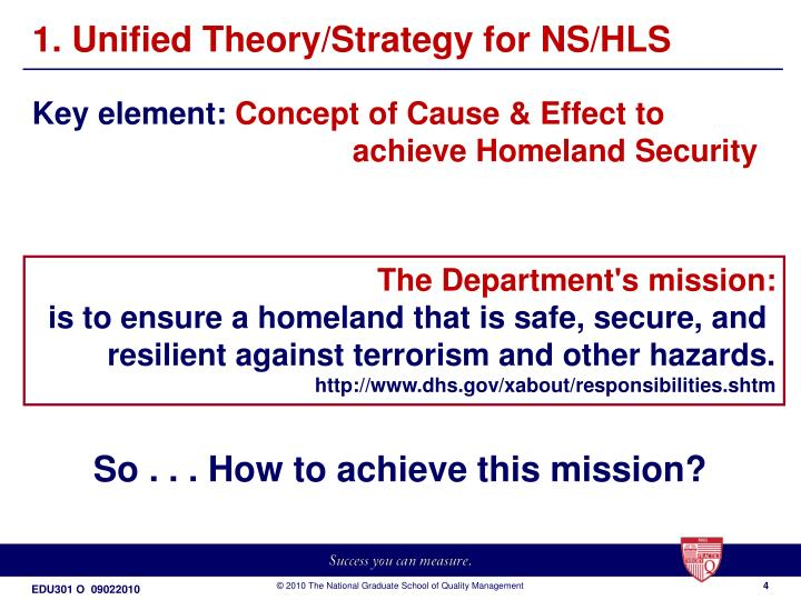 1. Unified Theory/Strategy for NS/HLS