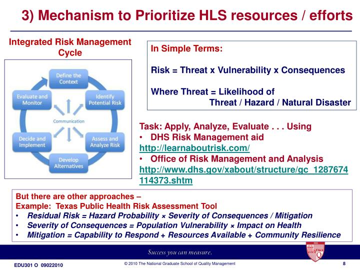 3) Mechanism to Prioritize HLS resources / efforts
