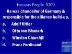 famous people 200