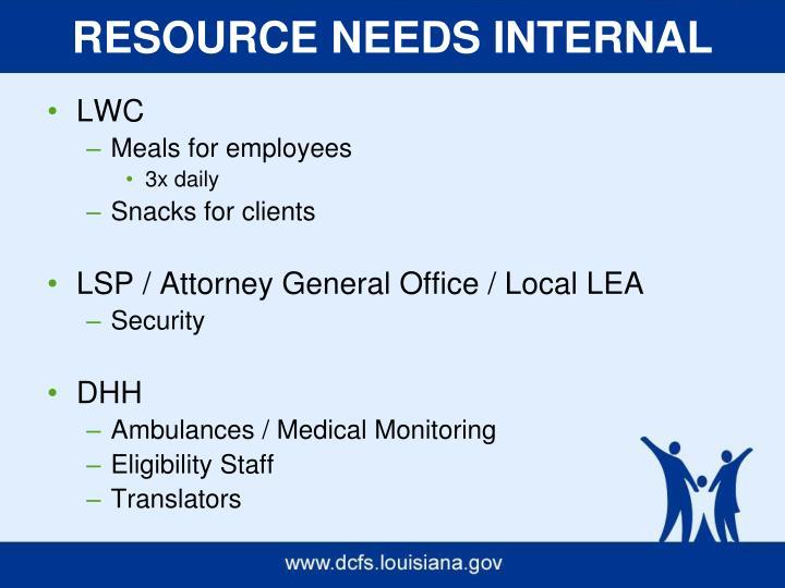 RESOURCE NEEDS INTERNAL