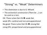 strong vs weak determiners