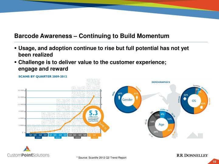 Barcode Awareness – Continuing to Build Momentum