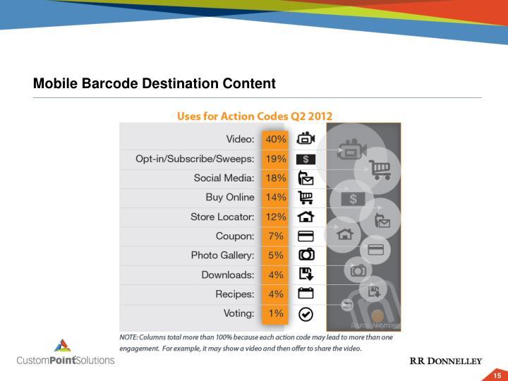 Mobile Barcode Destination Content