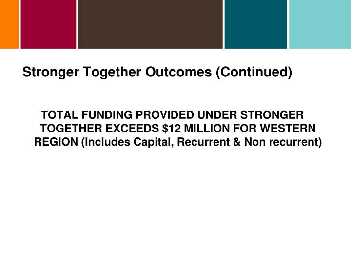 Stronger Together Outcomes (Continued)