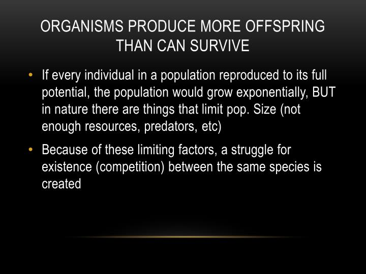 Organisms produce more offspring than can survive