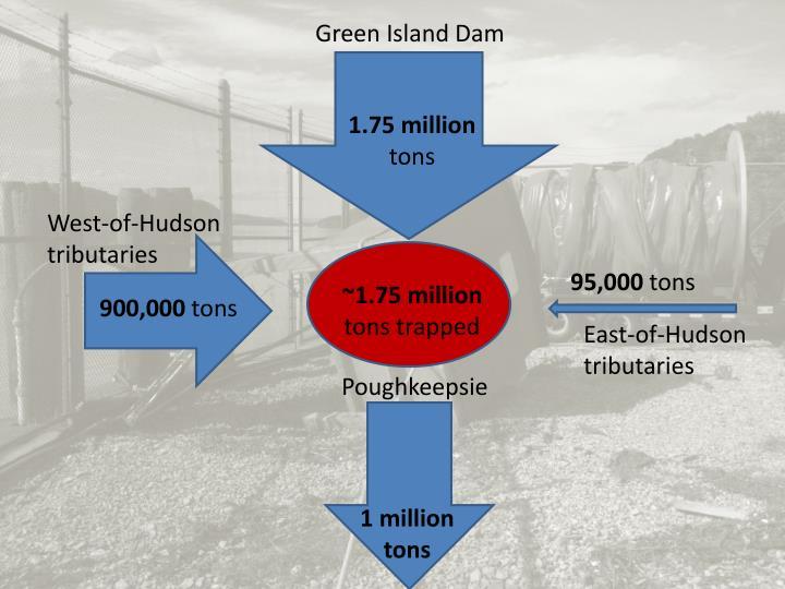 Green Island Dam