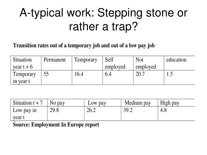 A-typical work: Stepping stone or rather a trap?