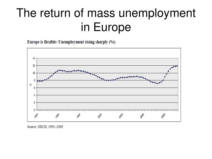The return of mass unemployment in Europe