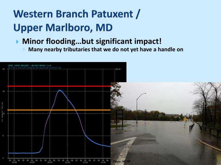 Western Branch Patuxent /