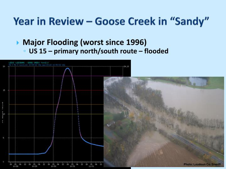 "Year in Review – Goose Creek in ""Sandy"""