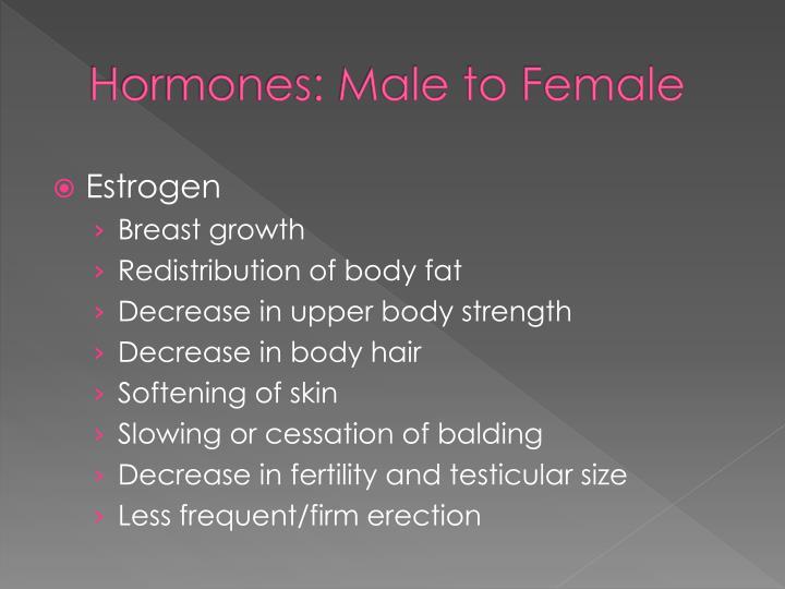 Hormones: Male to Female