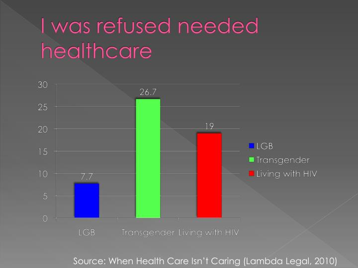 I was refused needed healthcare