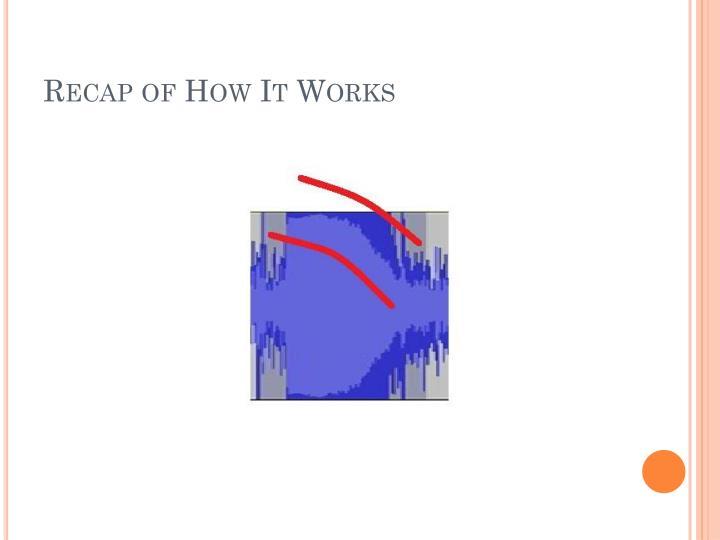 Recap of How It Works
