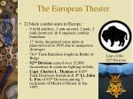 the european theater