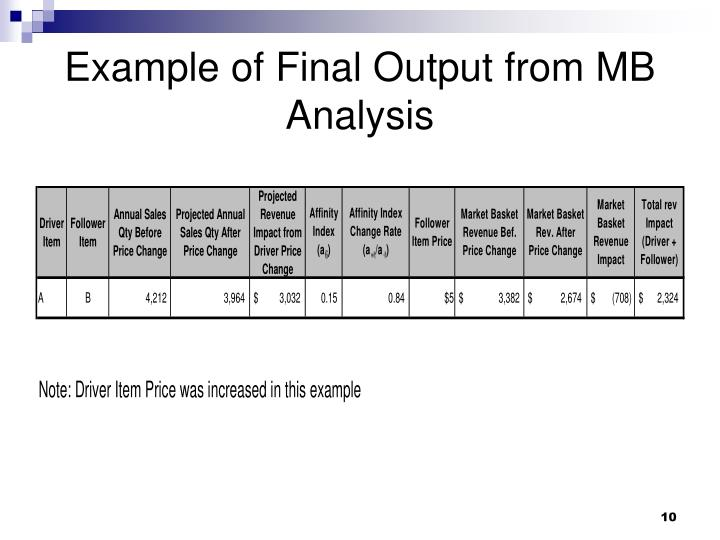 Example of Final Output from MB Analysis